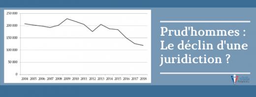 Conseiller Prud'hommes : une espèce menacée ? Droit-travail-France